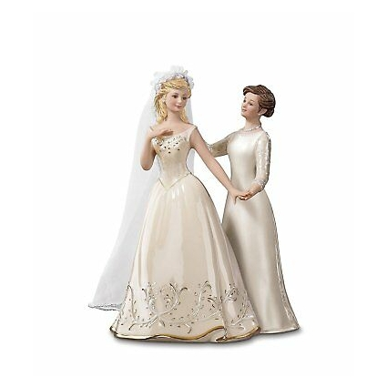 Lenox 814624 Classics Mother's Loving Touch Figurine by